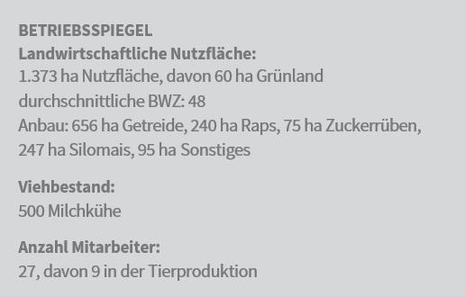 Sano Betriebsreportage - Betriebsspiegel Beerendorf