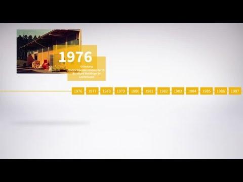 YouTube Vorschaubild für Sano Unternehmensgeschichte Zeitstrahl